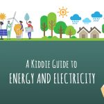 A Kiddie Guide to Energy and Electricity